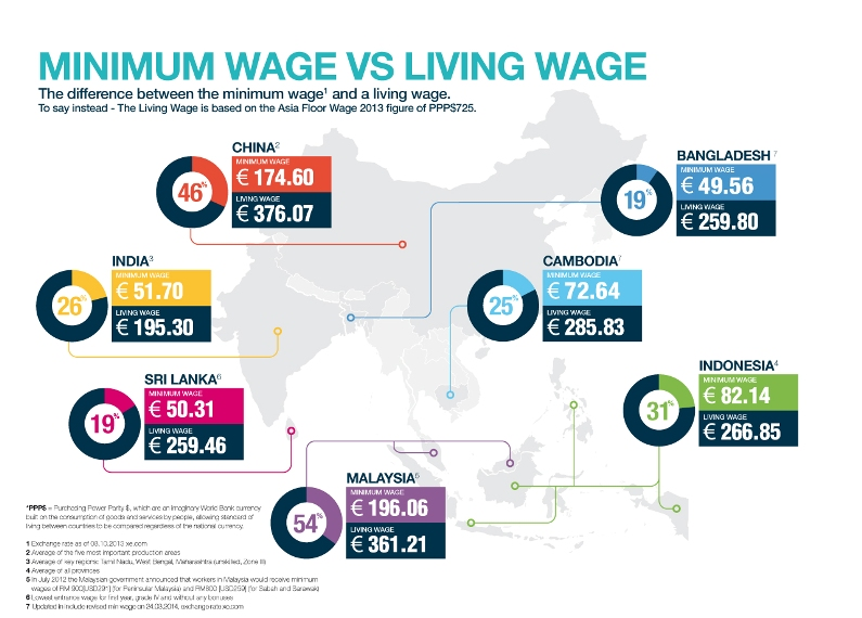 ASIA-Living v Minimum wage MAY 2014.jpg
