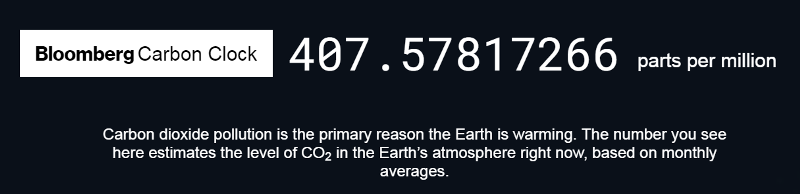 Carbon Clock March 23, 2017.png