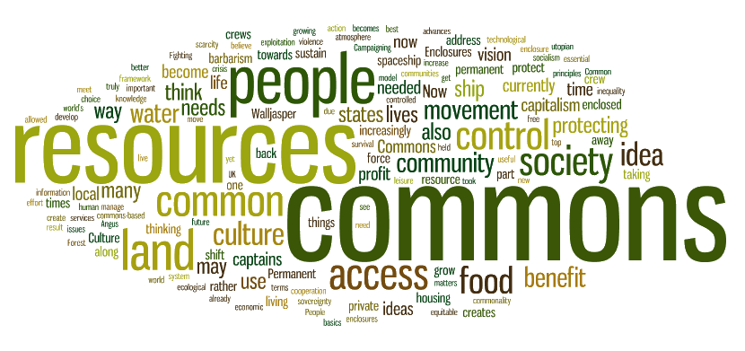 Commons-concepts permanent culture now.png