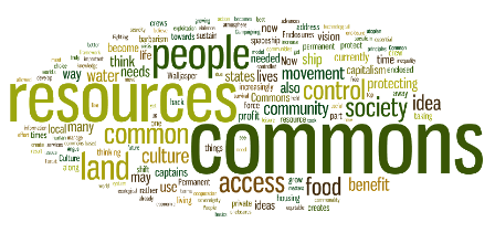 Commons-concepts permanent culture now s.png