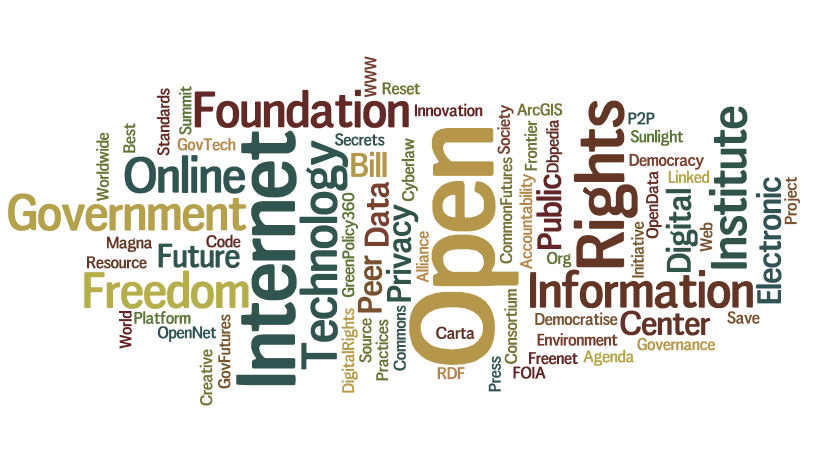 Digital Rights Tag Cloud from GreenPolicy360.net.png