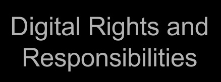 Digital rights and responsibilities.jpg
