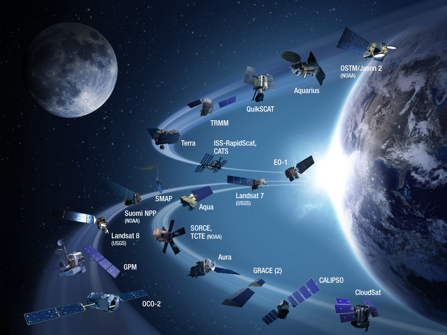EarthRightNow Earth Science satellite fleet circa 2015.jpg