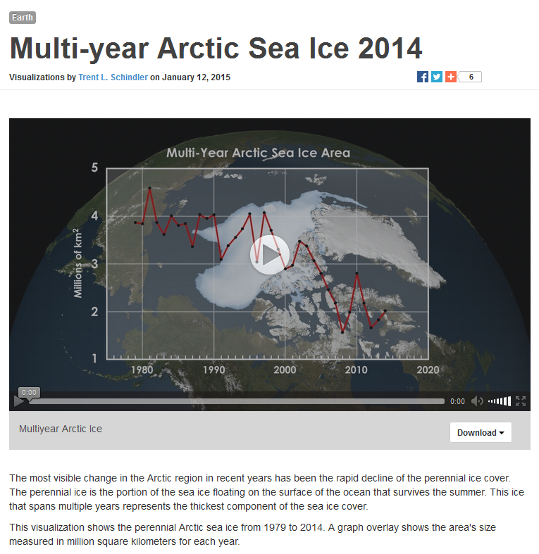 Earth Science Vital Signs, Pulse of the Planet MultiYear Arctic Sea Ice Jan2015 report.png