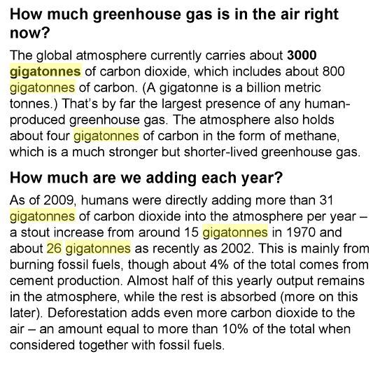 Gigatonnes of carbon dioxide.png