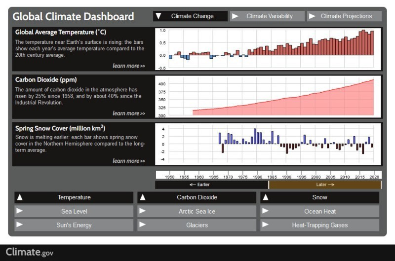 Global Climate Dashboard.jpg