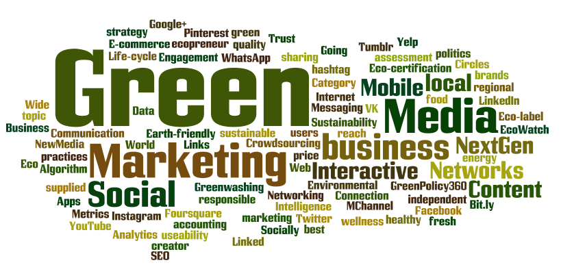Green Marketing tag cloud 3.png