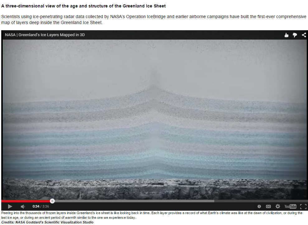 Greenland ice sheet 3D.png