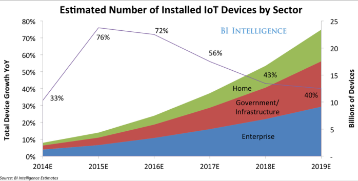IoT-infographic.png