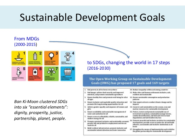 Millenium-development-to-sustainable-development-goals.jpg