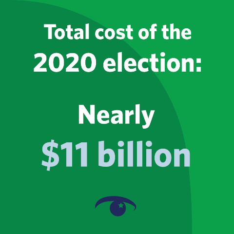 Nearly 11 Billion in 2020 campaign spending.png