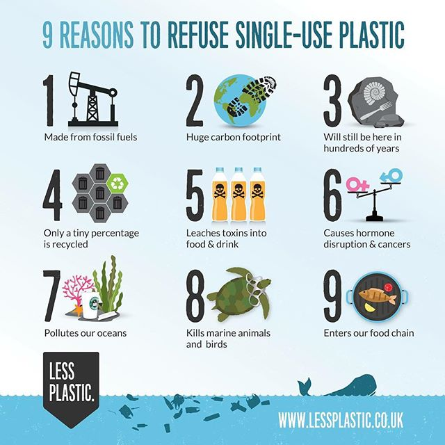 No to single-use plastic.jpg