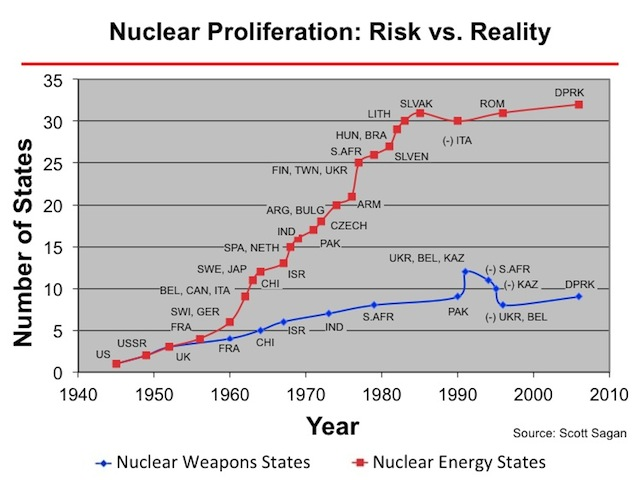 Nuclear-weapons-states.jpg