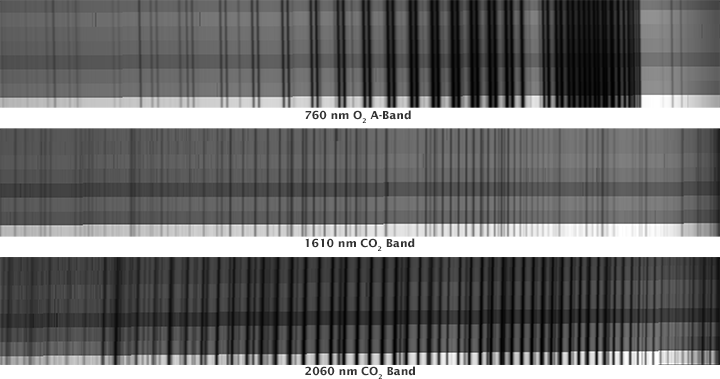 OCO-2 firstspectra 2014218.png