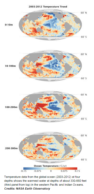 Ocean temps 20013-2012 NASA.png