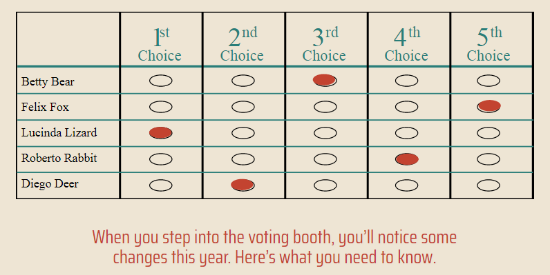 Ranked Choice - Santa Fe2.png