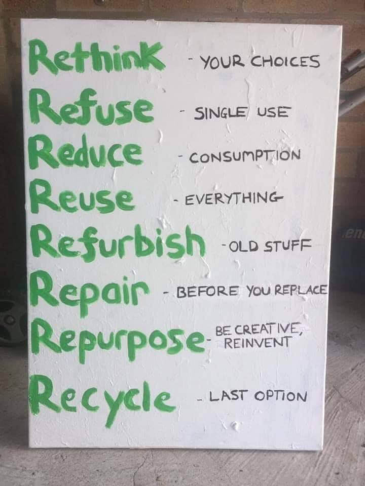 Rethink thru Recycle.png