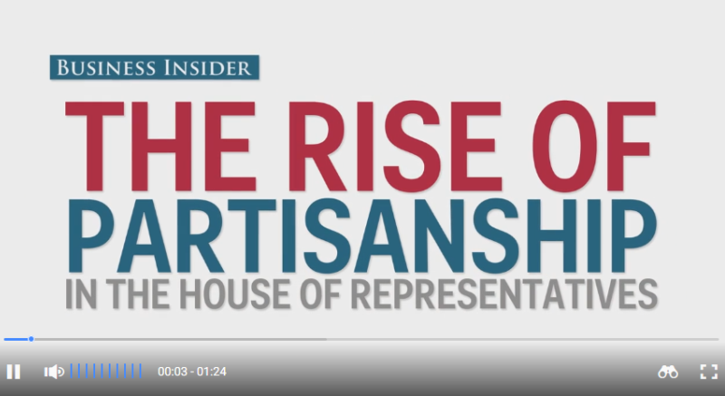 Rise of Partisanship in US Congress.png