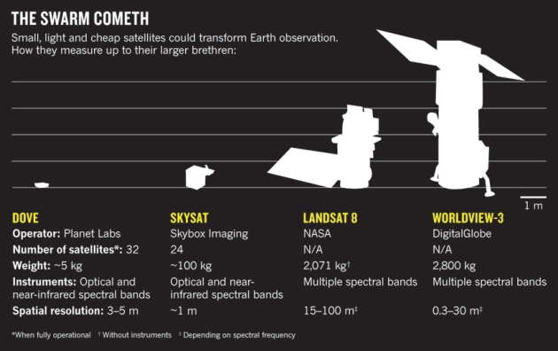 Satellite -comparisons.jpg