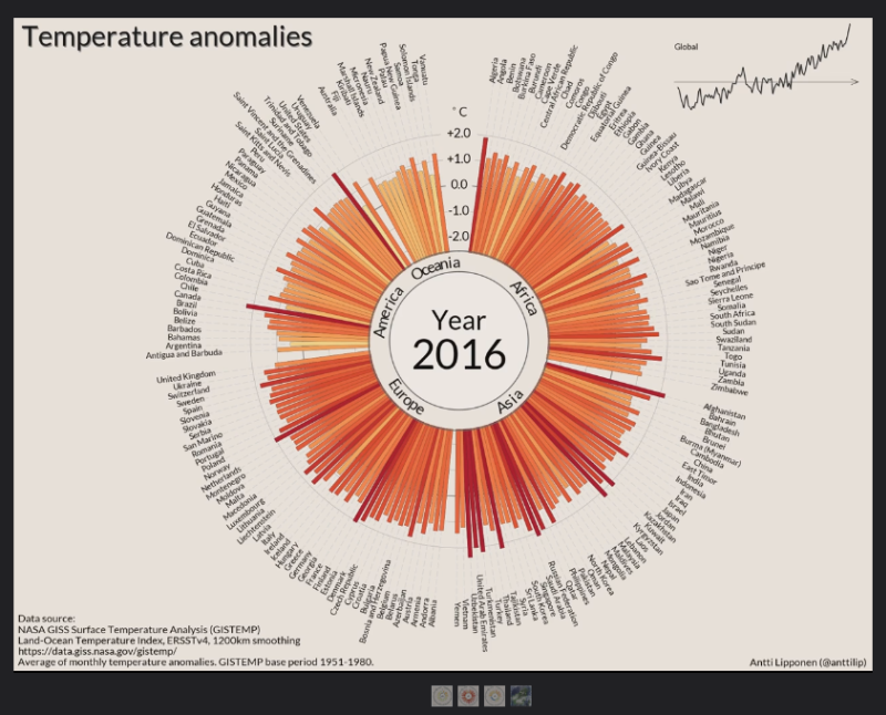 Temperature anomalies global-countries-1900-2016-.png
