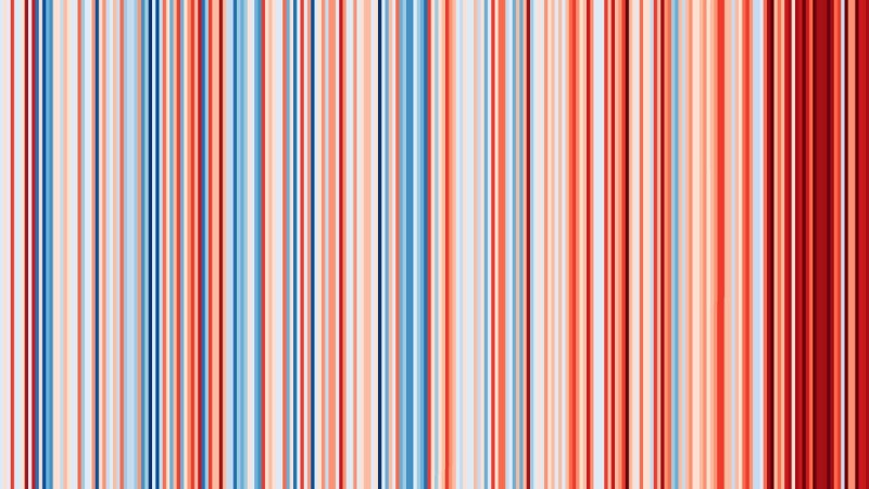 Temperatures in Central England since 1772.jpg