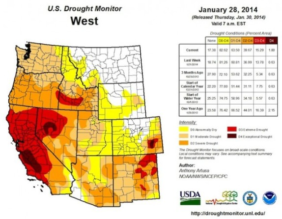 US west drought.jpg