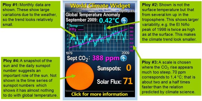 Watts world climate widget1.jpg