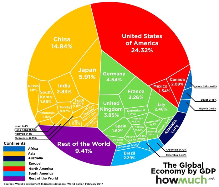 World GDP Graph.jpg